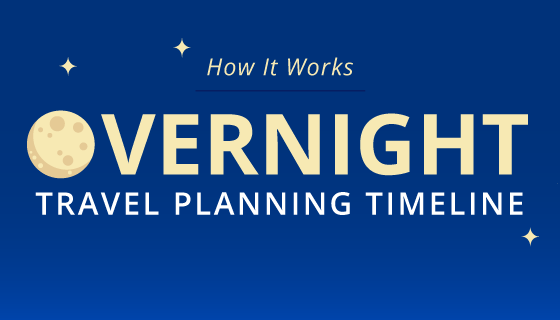 Overnight-Travel-Planning-Timeline.png